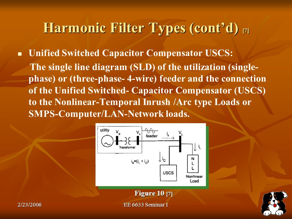 Harmonic Filter Types (cont'd) [7]